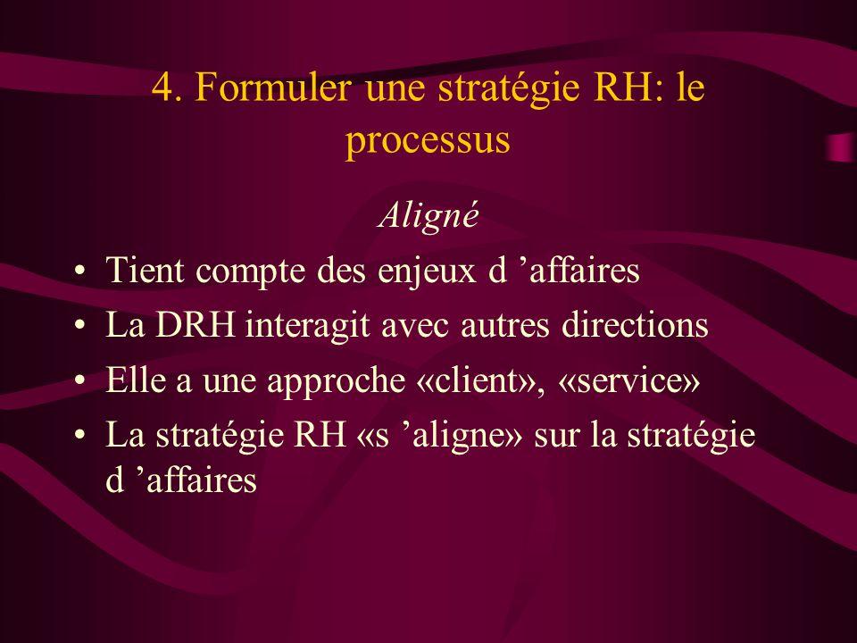 4. Formuler une stratégie RH: le processus