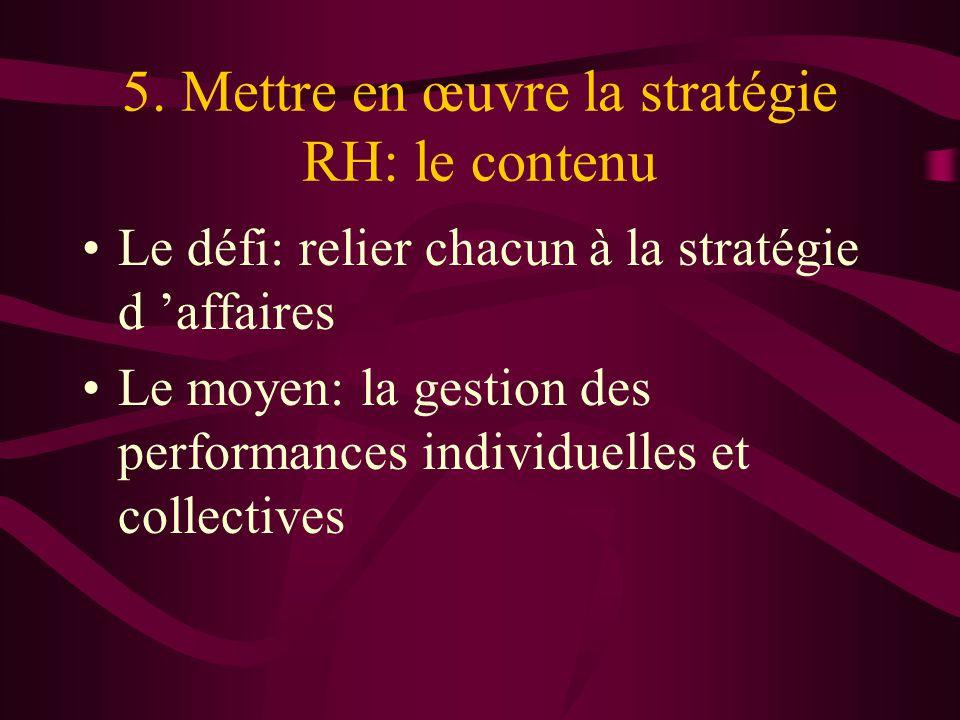 5. Mettre en œuvre la stratégie RH: le contenu