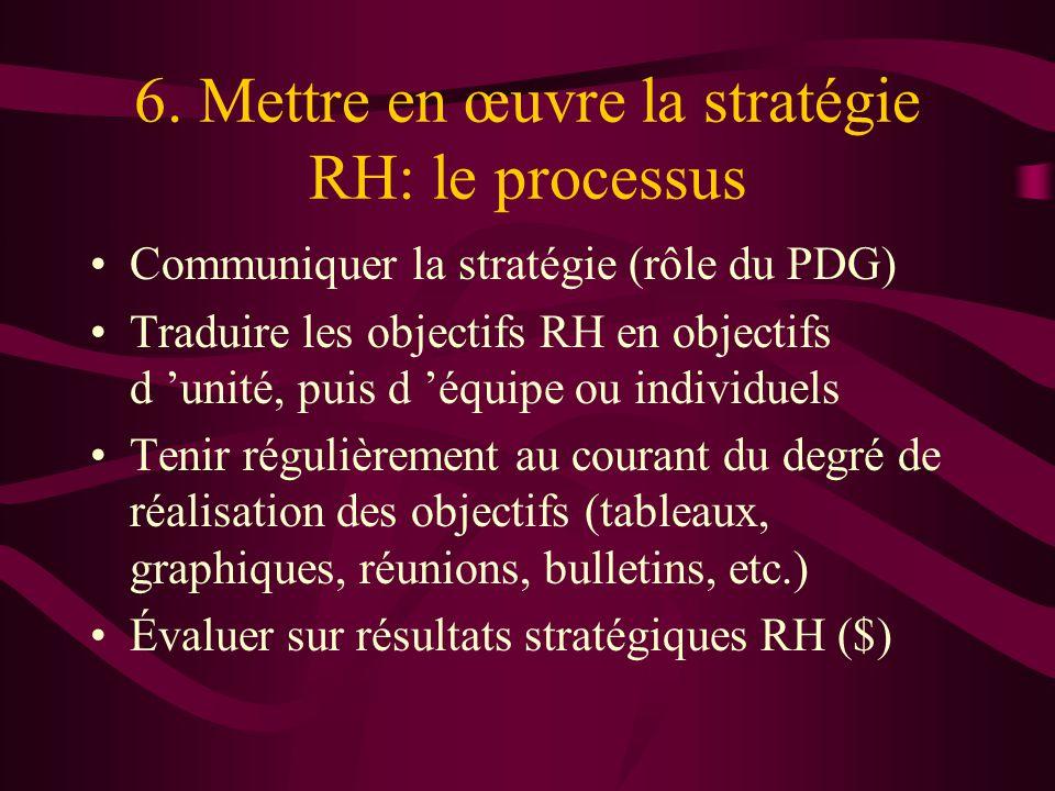 6. Mettre en œuvre la stratégie RH: le processus