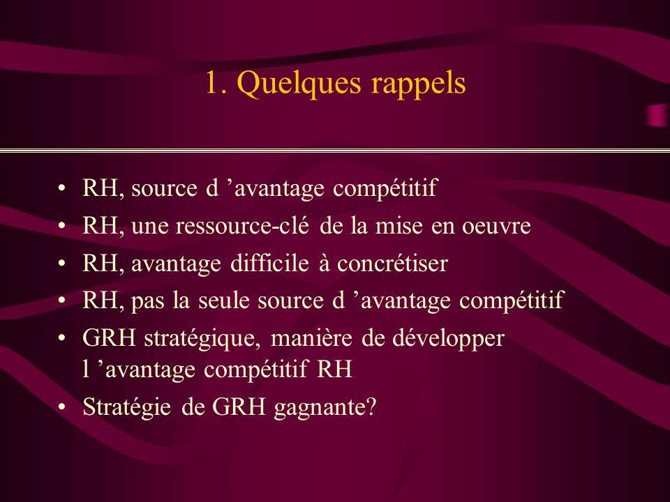 1. Quelques rappels RH, source d 'avantage compétitif