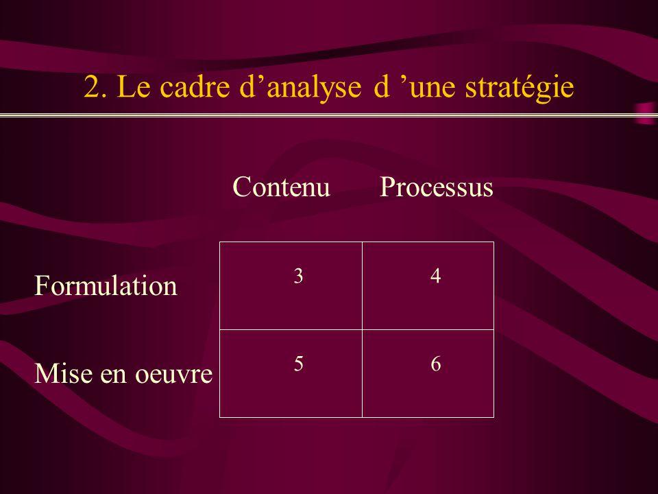 2. Le cadre d'analyse d 'une stratégie