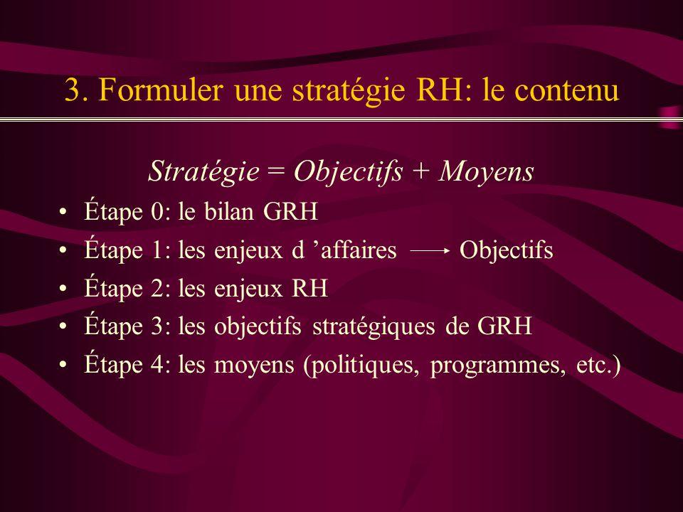3. Formuler une stratégie RH: le contenu