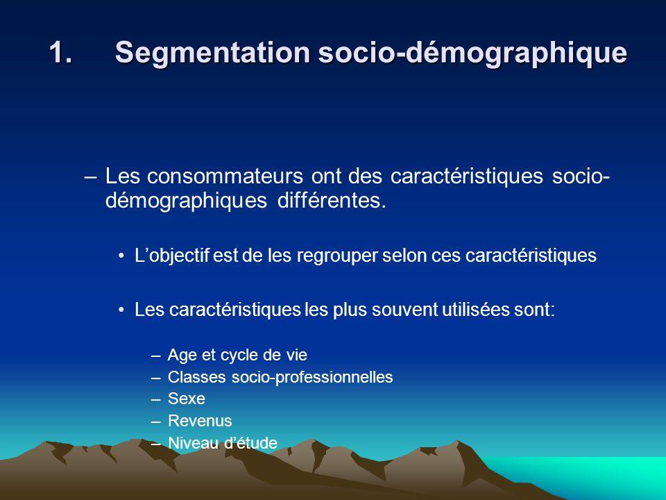 1. Segmentation socio-démographique