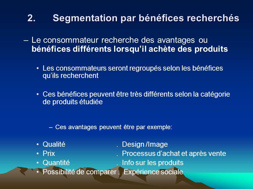 2. Segmentation par bénéfices recherchés