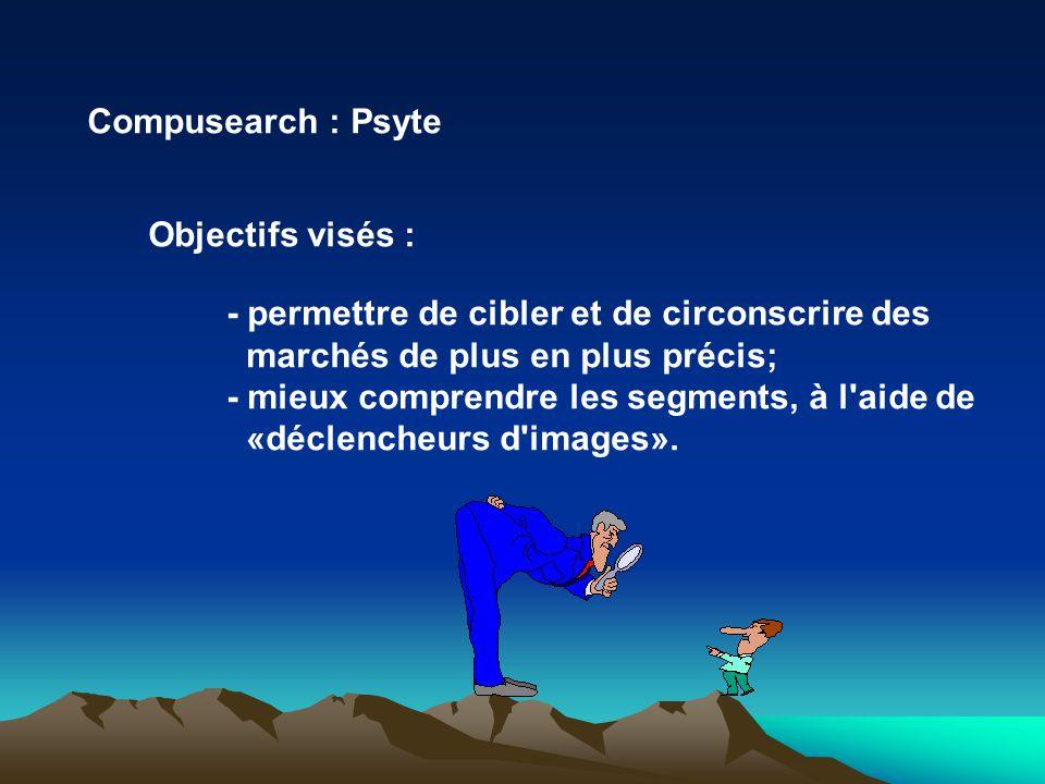 Compusearch : Psyte Objectifs visés : - permettre de cibler et de circonscrire des. marchés de plus en plus précis;