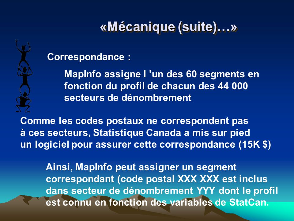 «Mécanique (suite)…» Correspondance :