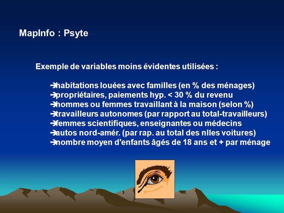 MapInfo : Psyte Exemple de variables moins évidentes utilisées :