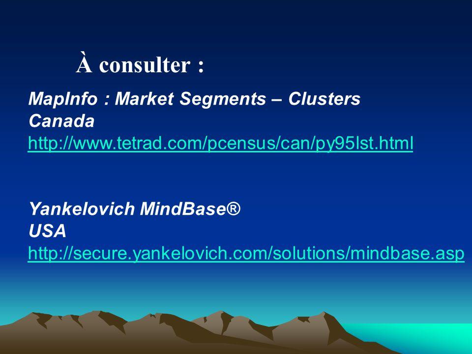 À consulter : MapInfo : Market Segments – Clusters Canada