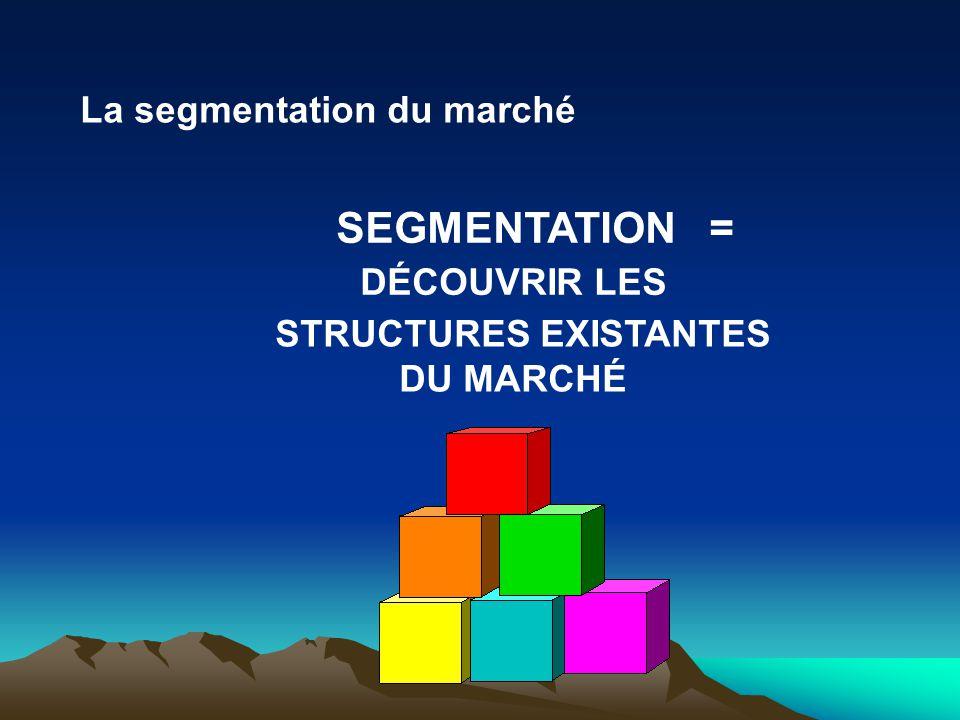 SEGMENTATION = DÉCOUVRIR LES La segmentation du marché