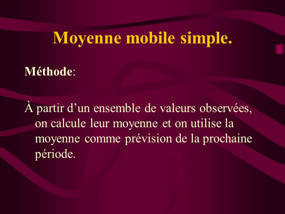 Moyenne mobile simple. Méthode: