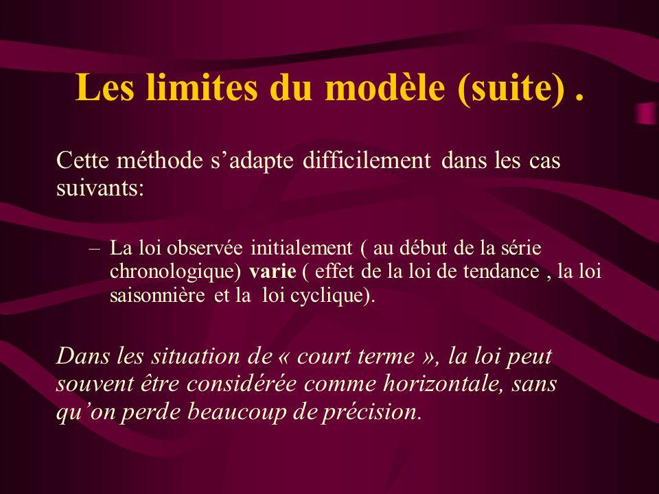 Les limites du modèle (suite) .