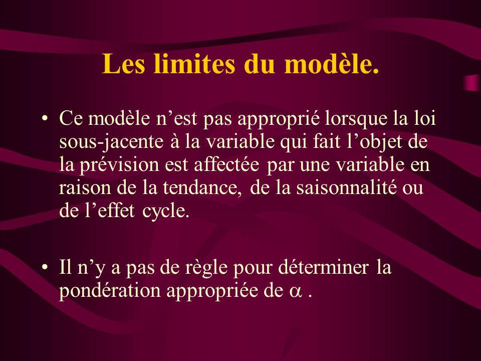 Les limites du modèle.