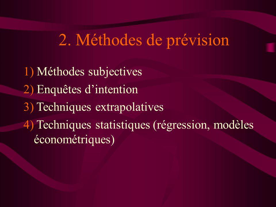 2. Méthodes de prévision 1) Méthodes subjectives