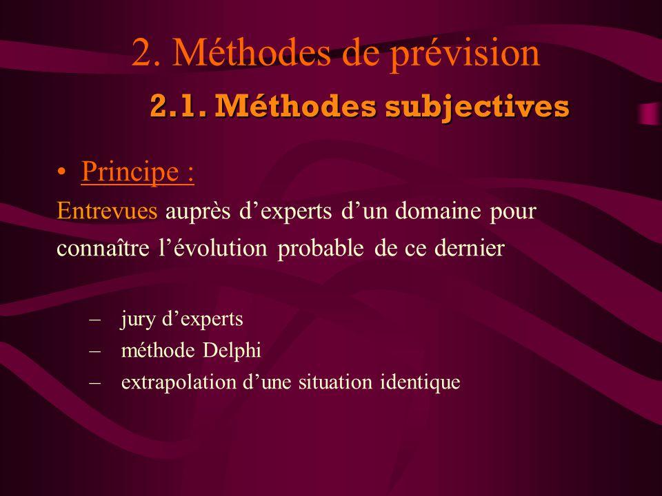 2. Méthodes de prévision 2.1. Méthodes subjectives Principe :