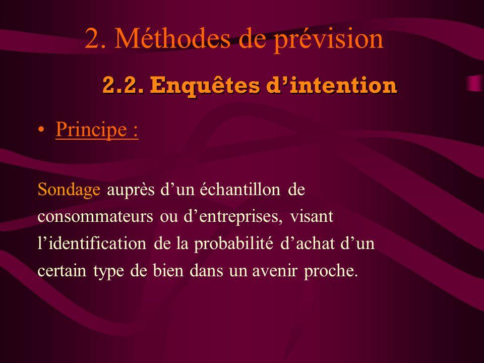 2. Méthodes de prévision 2.2. Enquêtes d'intention Principe :