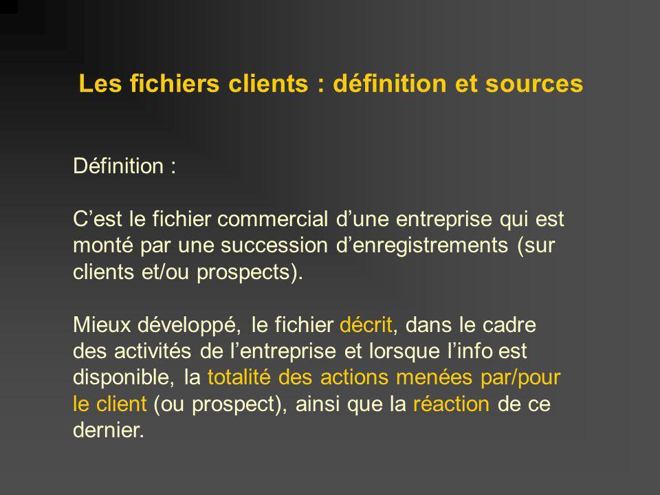 Les fichiers clients : définition et sources