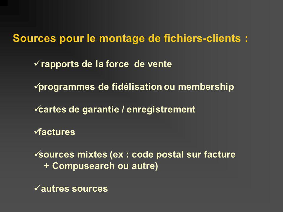 Sources pour le montage de fichiers-clients :
