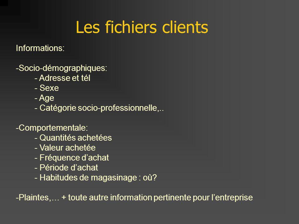 Les fichiers clients Informations: Socio-démographiques: