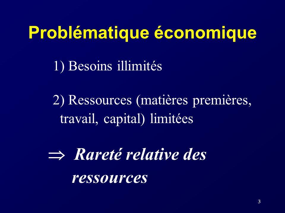 Problématique économique