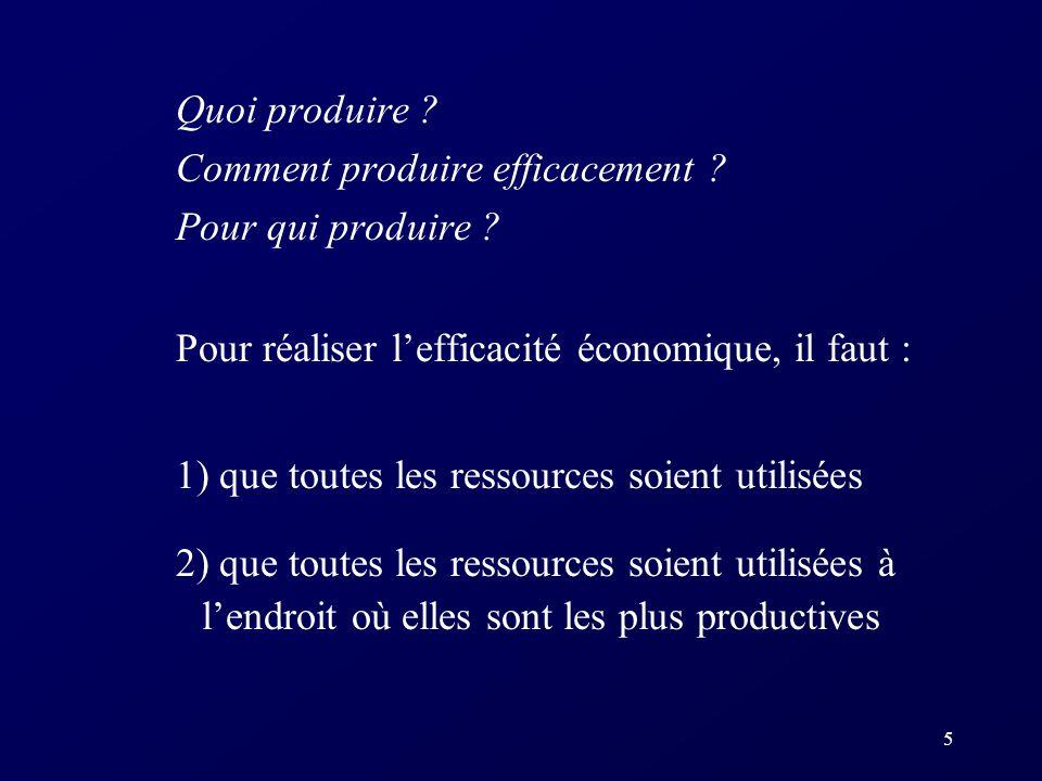 Quoi produire Comment produire efficacement Pour qui produire Pour réaliser l'efficacité économique, il faut :
