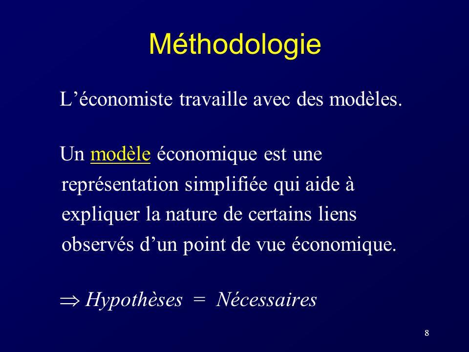 Méthodologie L'économiste travaille avec des modèles.