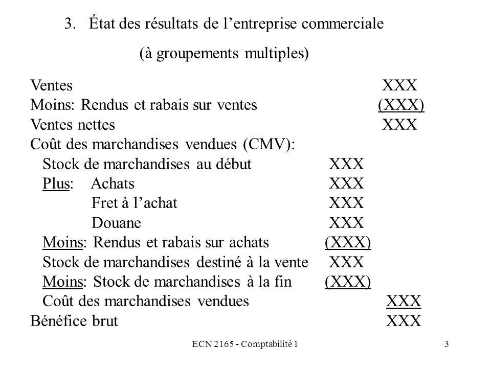 État des résultats de l'entreprise commerciale