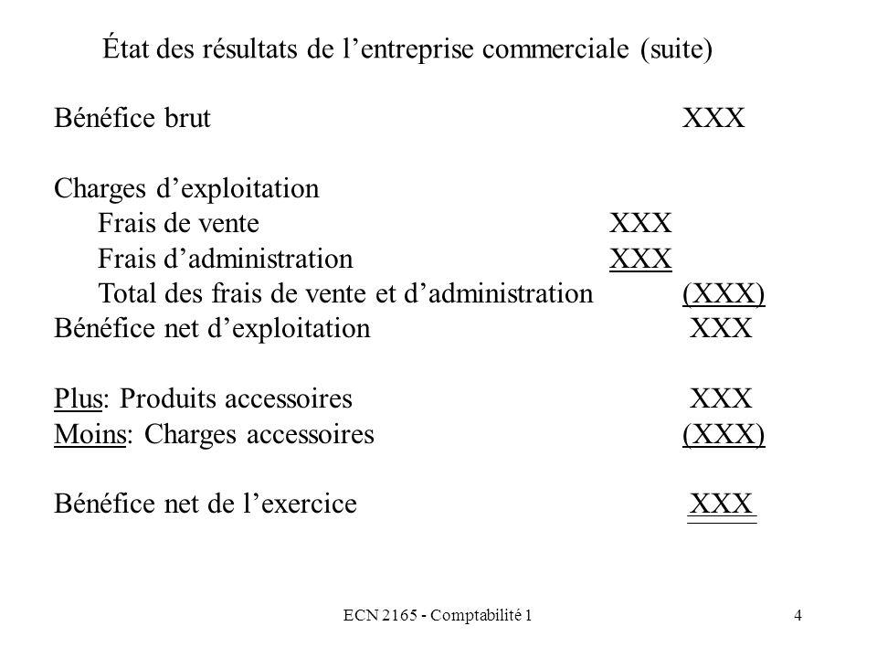 État des résultats de l'entreprise commerciale (suite)