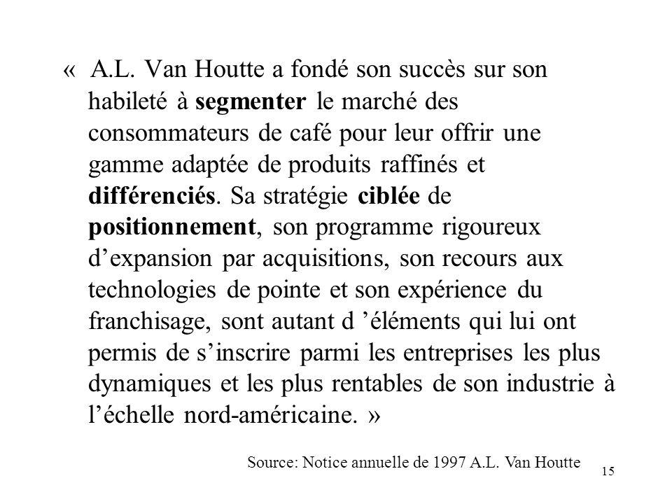 « A.L. Van Houtte a fondé son succès sur son habileté à segmenter le marché des consommateurs de café pour leur offrir une gamme adaptée de produits raffinés et différenciés. Sa stratégie ciblée de positionnement, son programme rigoureux d'expansion par acquisitions, son recours aux technologies de pointe et son expérience du franchisage, sont autant d 'éléments qui lui ont permis de s'inscrire parmi les entreprises les plus dynamiques et les plus rentables de son industrie à l'échelle nord-américaine. »
