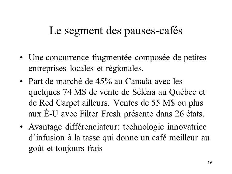 Le segment des pauses-cafés