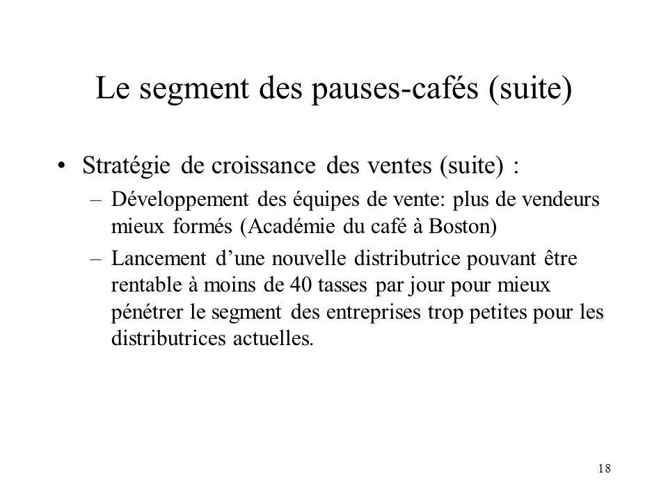 Le segment des pauses-cafés (suite)