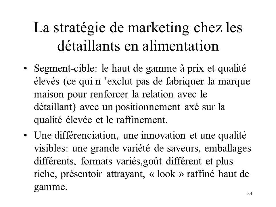 La stratégie de marketing chez les détaillants en alimentation