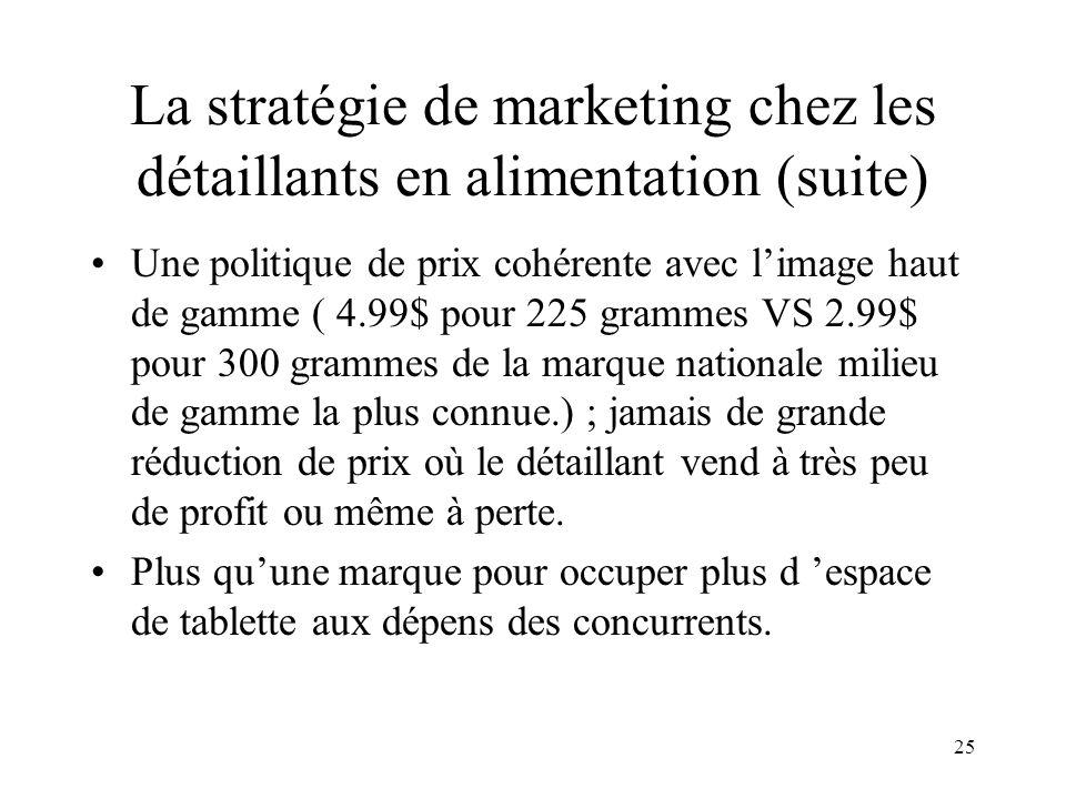 La stratégie de marketing chez les détaillants en alimentation (suite)