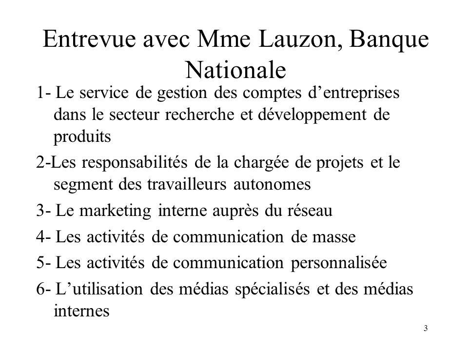 Entrevue avec Mme Lauzon, Banque Nationale