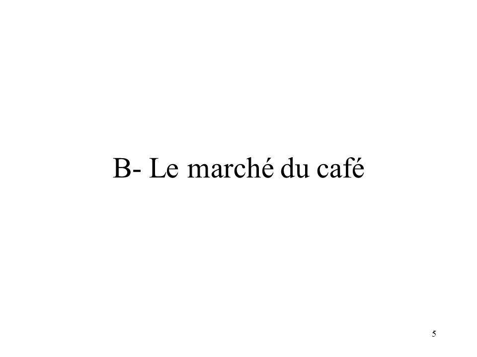 B- Le marché du café