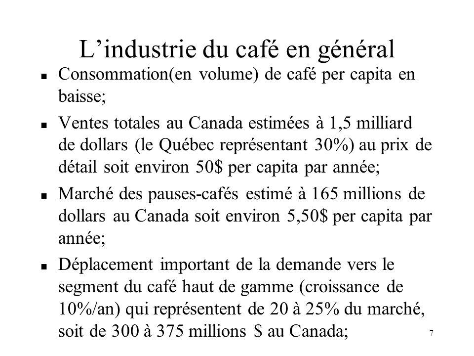 L'industrie du café en général