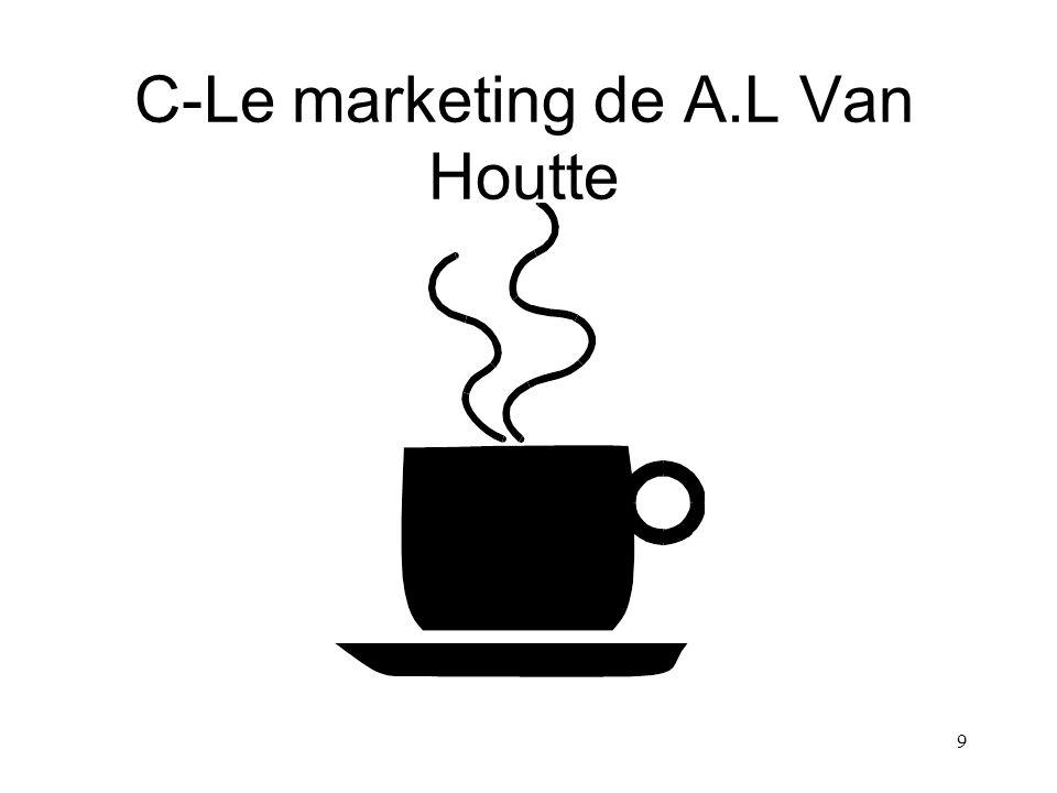 C-Le marketing de A.L Van Houtte