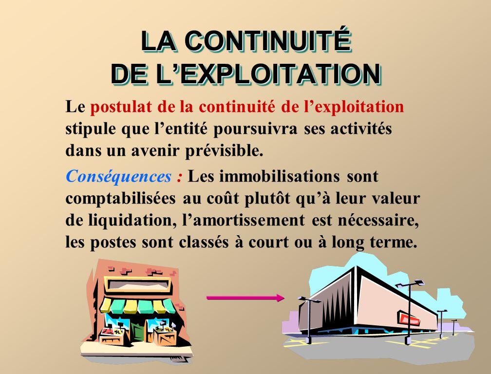 LA CONTINUITÉ DE L'EXPLOITATION