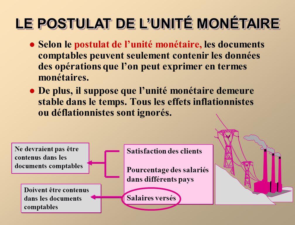 LE POSTULAT DE L'UNITÉ MONÉTAIRE
