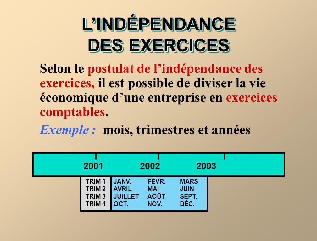 L'INDÉPENDANCE DES EXERCICES