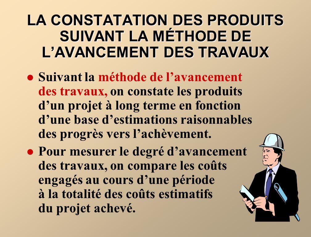 LA CONSTATATION DES PRODUITS SUIVANT LA MÉTHODE DE L'AVANCEMENT DES TRAVAUX