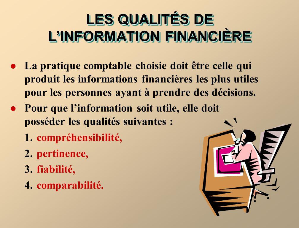LES QUALITÉS DE L'INFORMATION FINANCIÈRE