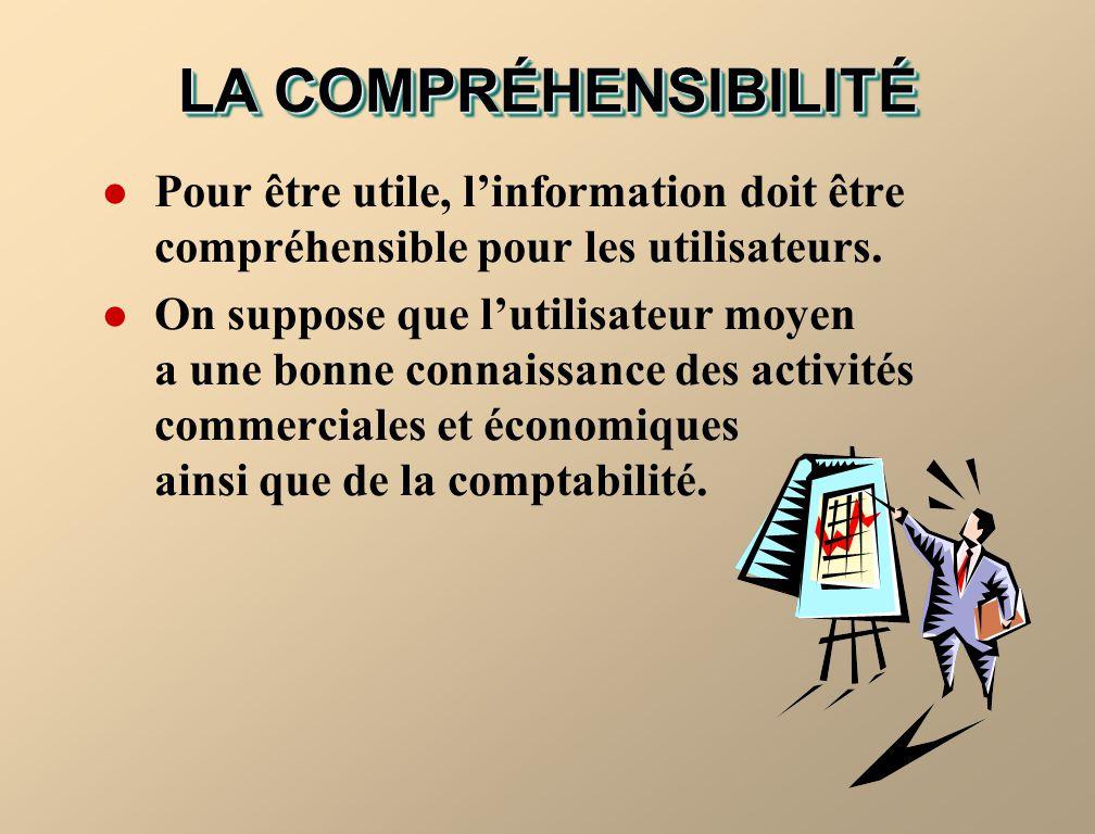 LA COMPRÉHENSIBILITÉ Pour être utile, l'information doit être compréhensible pour les utilisateurs.