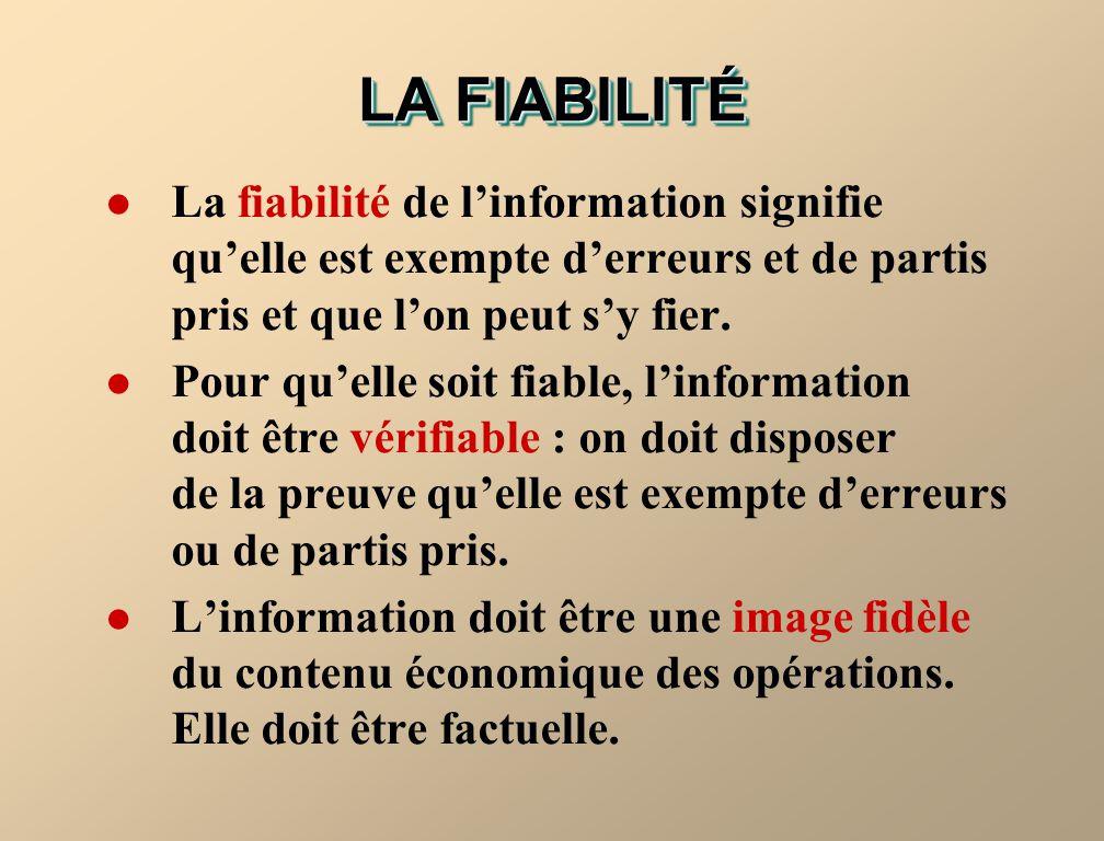 LA FIABILITÉ La fiabilité de l'information signifie qu'elle est exempte d'erreurs et de partis pris et que l'on peut s'y fier.