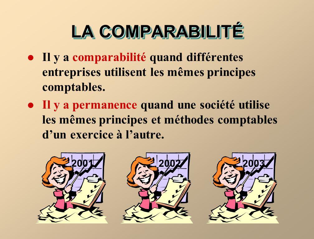 LA COMPARABILITÉ Il y a comparabilité quand différentes entreprises utilisent les mêmes principes comptables.
