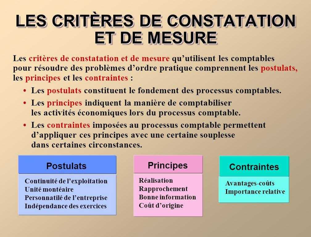 LES CRITÈRES DE CONSTATATION ET DE MESURE