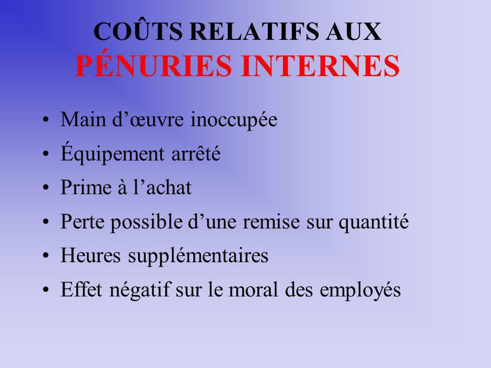 COÛTS RELATIFS AUX PÉNURIES INTERNES