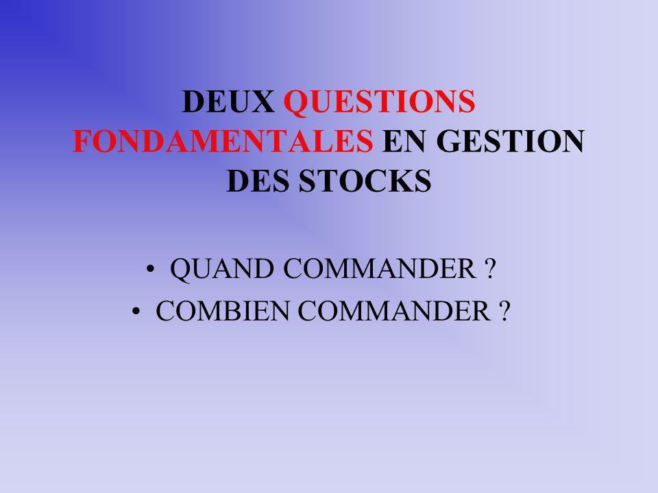 DEUX QUESTIONS FONDAMENTALES EN GESTION DES STOCKS