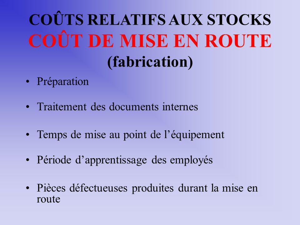 COÛTS RELATIFS AUX STOCKS COÛT DE MISE EN ROUTE (fabrication)