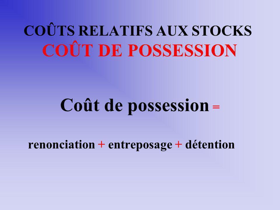 COÛTS RELATIFS AUX STOCKS COÛT DE POSSESSION