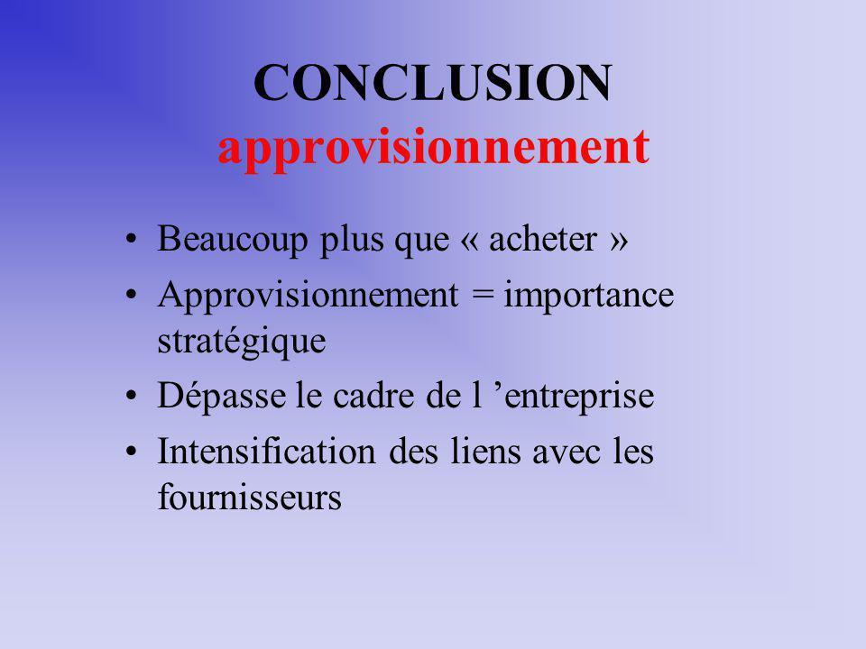 CONCLUSION approvisionnement